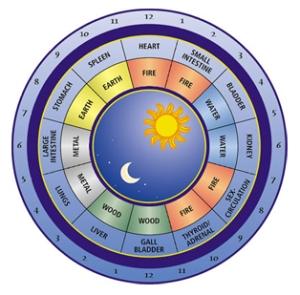 meridian_clock